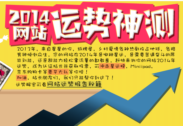 2014网站运势神测