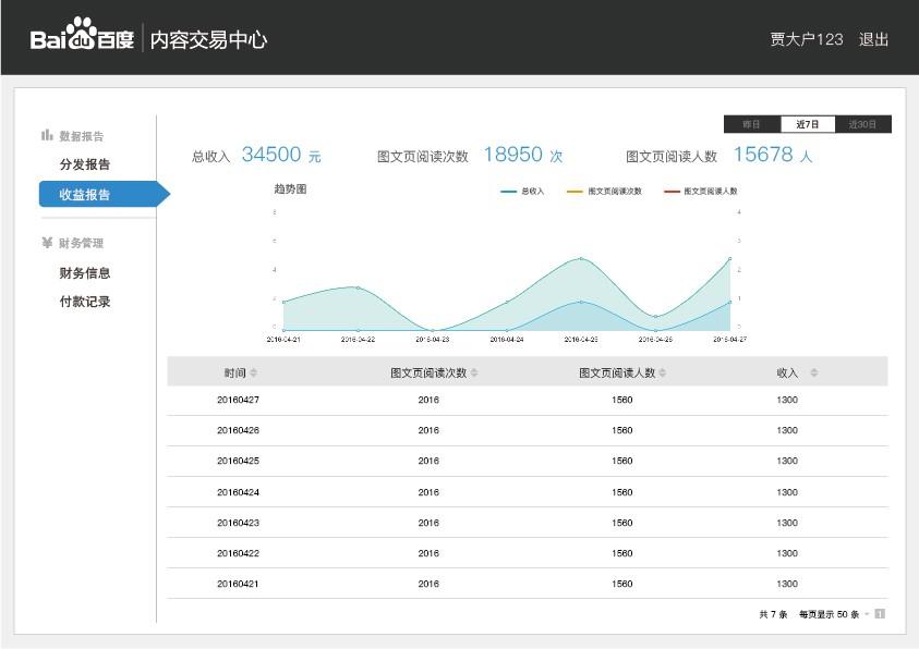 百度内容生态平台变现功能申请使用流程图(图4)
