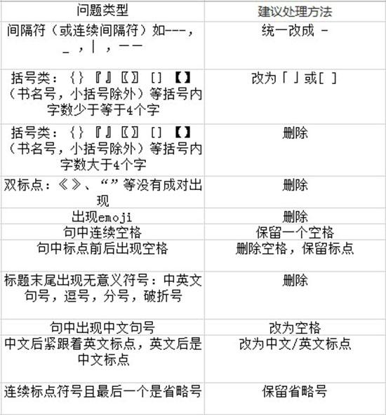 百度智能小程序SEO指南(官方版)