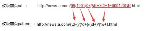 网站链接修改之后,百度收录的页面打不开怎么办?