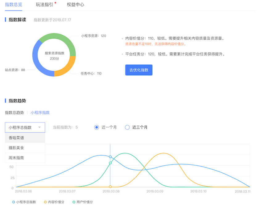 百度搜索资源指数3.0正式上线!