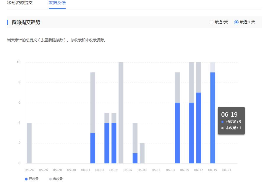 普通收录资源提交与数据反馈(图3)